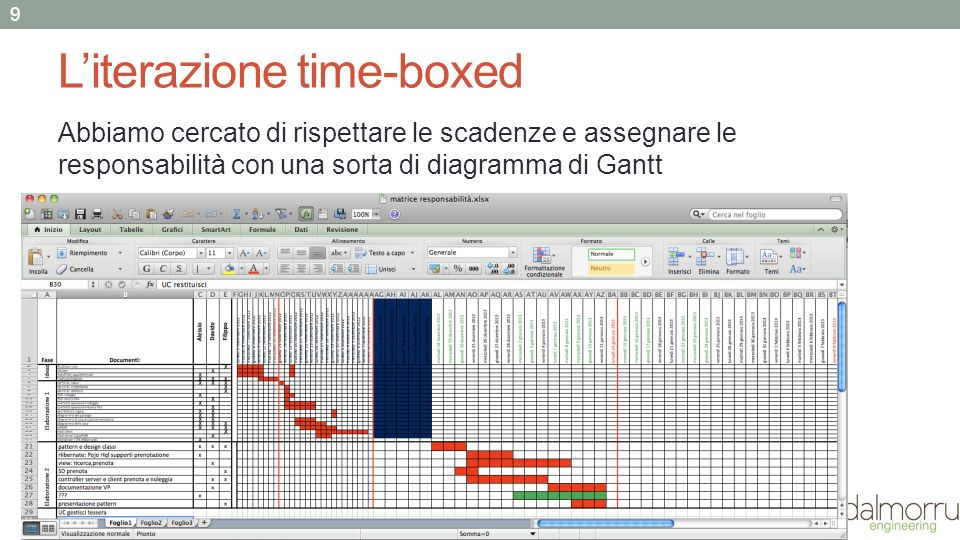 Legenda 10 Iterazione cui si riferisce il contenuto analizzato nella slide Disciplina di UP, contenuto in esame nella slide corrente, sezione relativa a un particolare concetto..