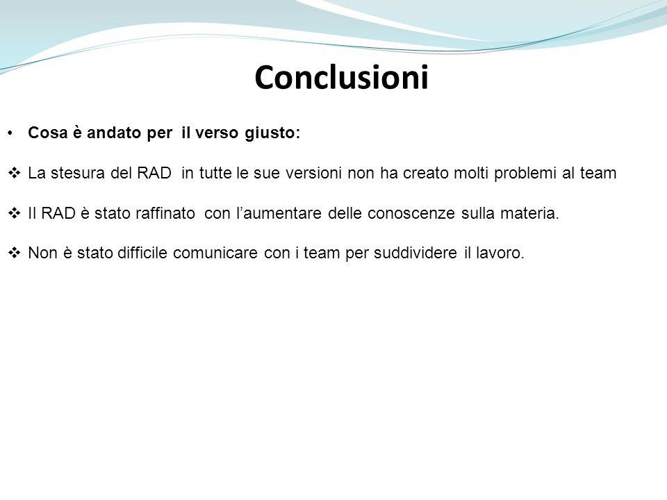 Conclusioni Cosa è andato per il verso giusto: La stesura del RAD in tutte le sue versioni non ha creato molti problemi al team Il RAD è stato raffinato con laumentare delle conoscenze sulla materia.