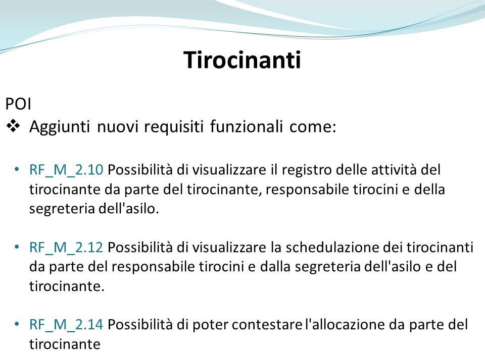 Pro: Il tirocinanti è stato gestito in tutti i loro aspetti: Registro Pianificazione attività Schedulazione