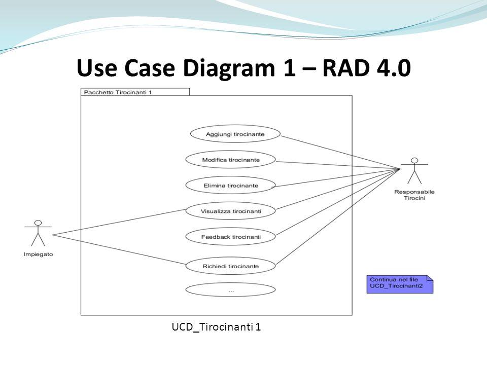 Use Case Diagram 2 – RAD 4.0 UCD_Tirocinanti 2