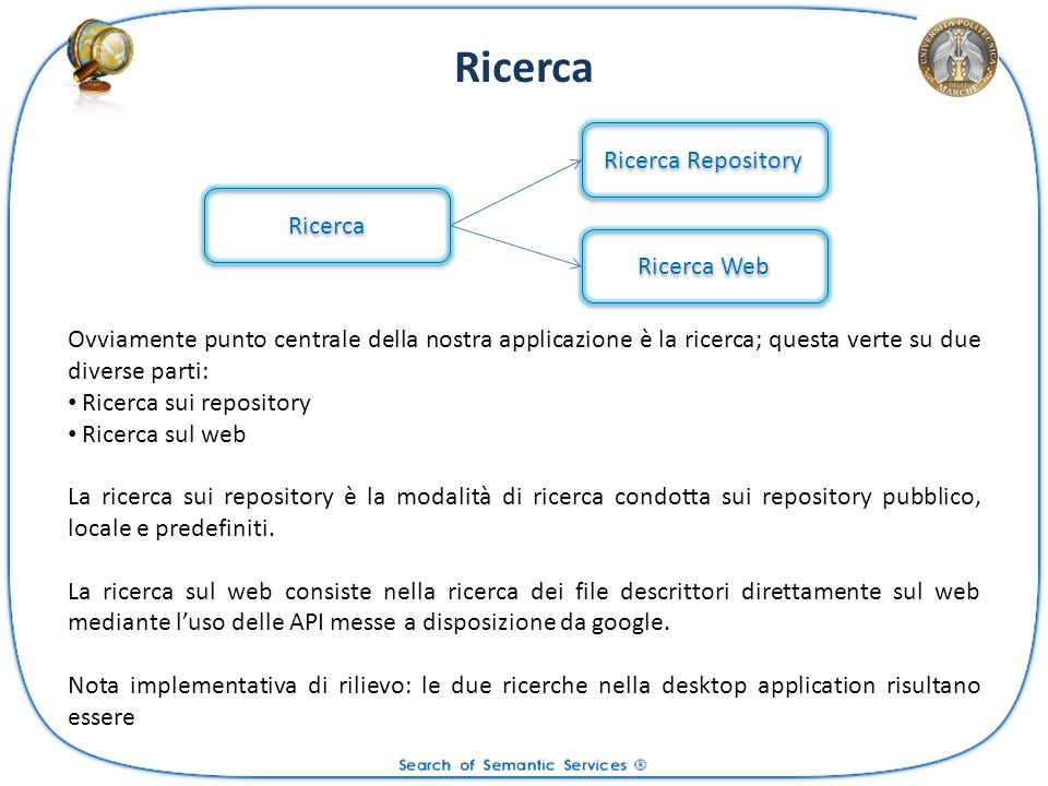 Ricerca Ovviamente punto centrale della nostra applicazione è la ricerca; questa verte su due diverse parti: Ricerca sui repository Ricerca sul web La