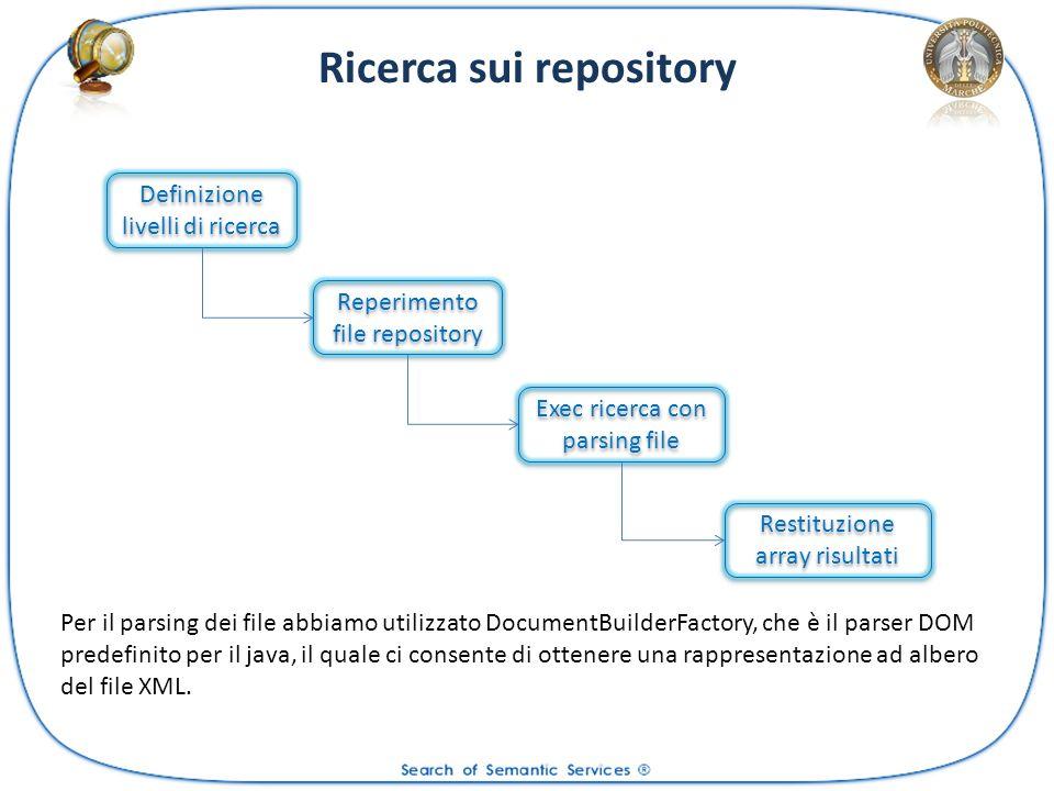 Ricerca sui repository Per il parsing dei file abbiamo utilizzato DocumentBuilderFactory, che è il parser DOM predefinito per il java, il quale ci con