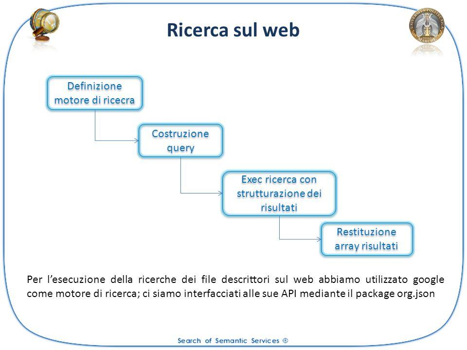Ricerca sul web Per lesecuzione della ricerche dei file descrittori sul web abbiamo utilizzato google come motore di ricerca; ci siamo interfacciati a