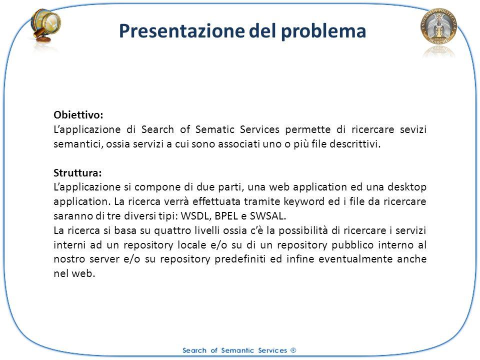 Presentazione del problema Obiettivo: Lapplicazione di Search of Sematic Services permette di ricercare sevizi semantici, ossia servizi a cui sono ass