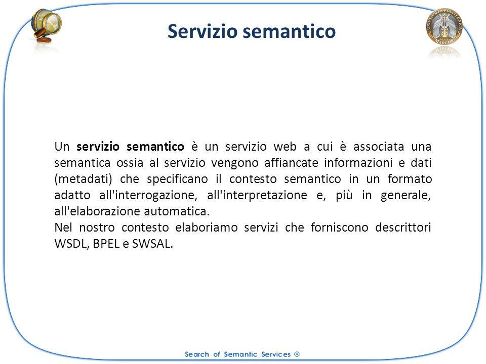 Servizio semantico Un servizio semantico è un servizio web a cui è associata una semantica ossia al servizio vengono affiancate informazioni e dati (m