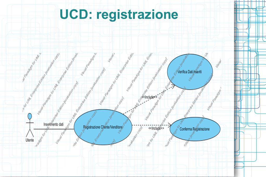 UCD: Prenotazione