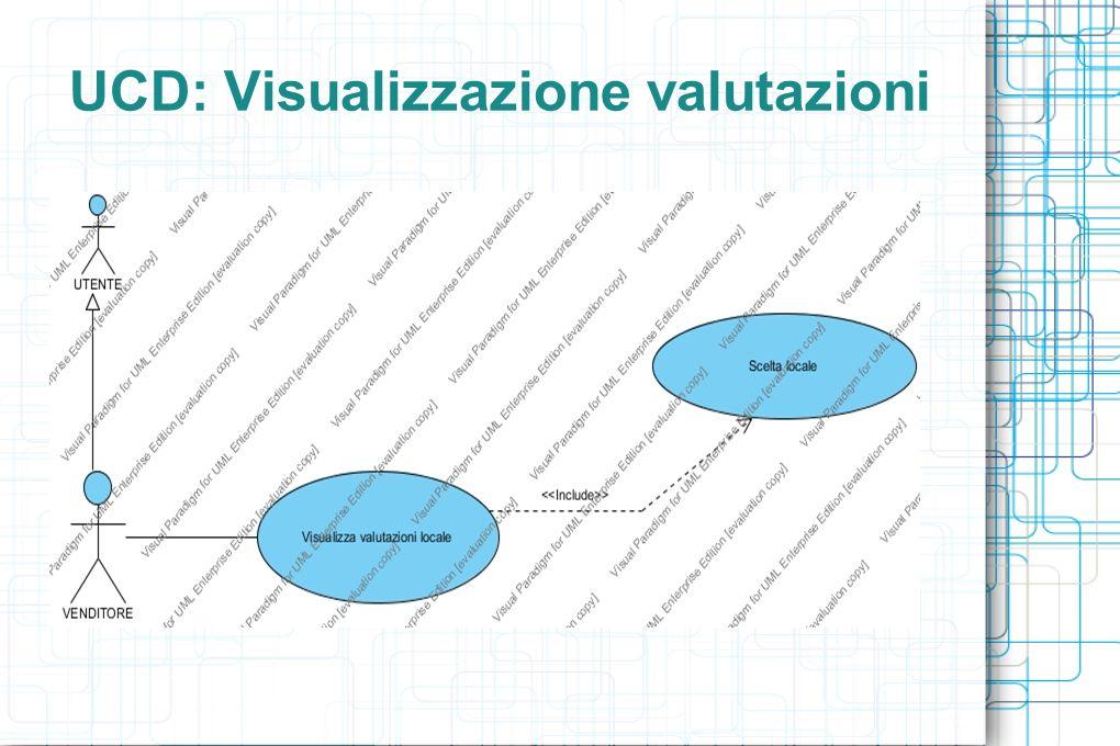 UCD: Visualizzazione valutazioni