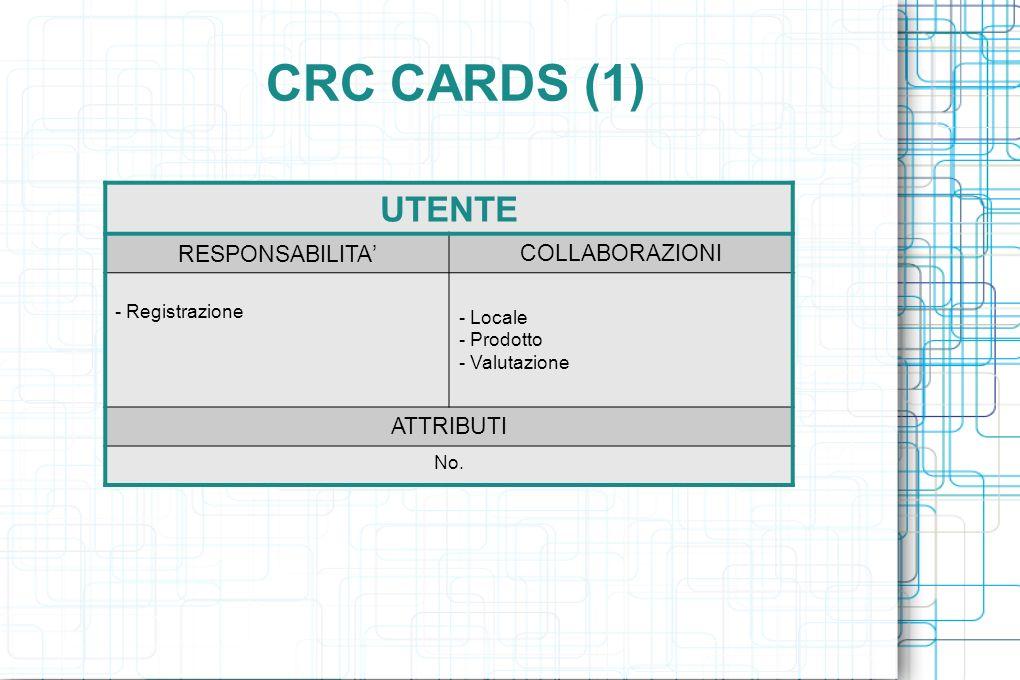 CRC CARDS (1) UTENTE RESPONSABILITA COLLABORAZIONI - Registrazione - Locale - Prodotto - Valutazione ATTRIBUTI No.