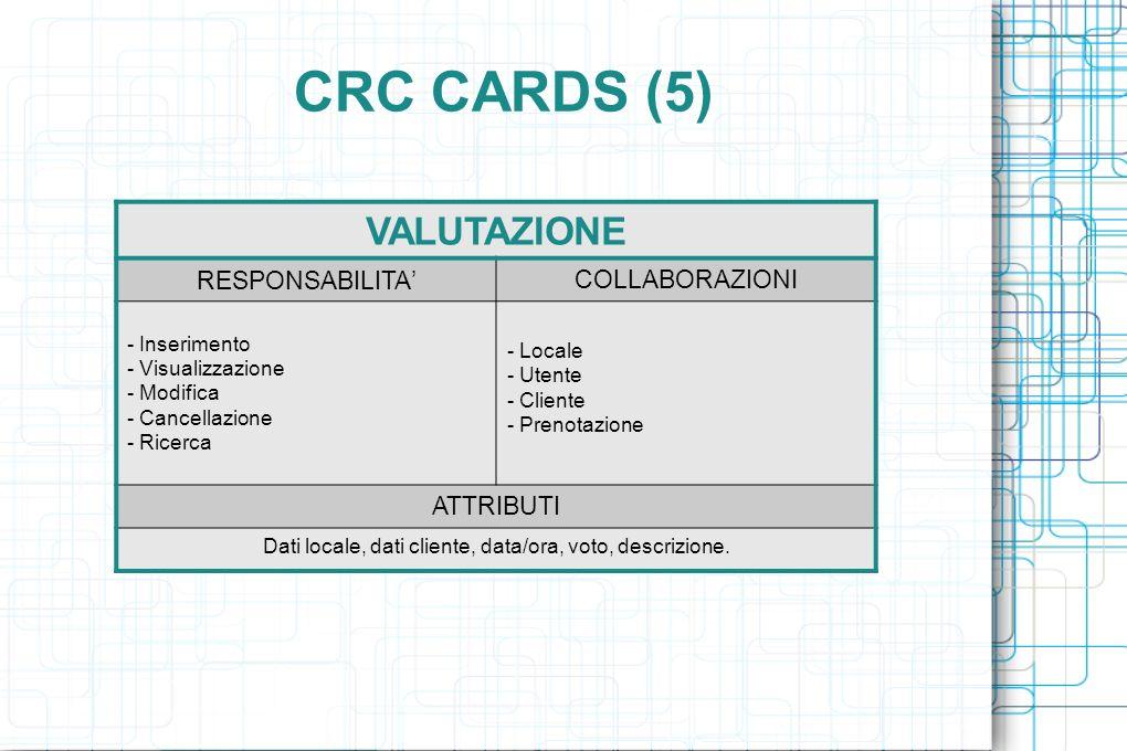 CRC CARDS (5) VALUTAZIONE RESPONSABILITA COLLABORAZIONI - Inserimento - Visualizzazione - Modifica - Cancellazione - Ricerca - Locale - Utente - Cliente - Prenotazione ATTRIBUTI Dati locale, dati cliente, data/ora, voto, descrizione.