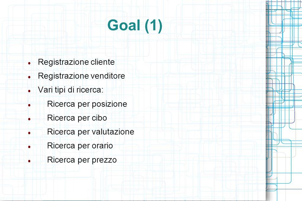 Goal (1) Registrazione cliente Registrazione venditore Vari tipi di ricerca: Ricerca per posizione Ricerca per cibo Ricerca per valutazione Ricerca per orario Ricerca per prezzo