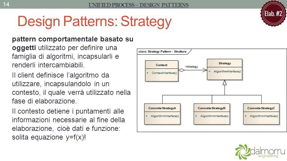 Design Patterns: Strategy pattern comportamentale basato su oggetti utilizzato per definire una famiglia di algoritmi, incapsularli e renderli interca