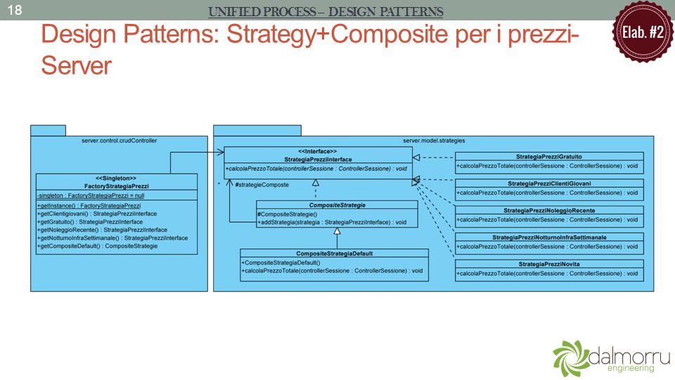 Design Patterns: Strategy+Composite per i prezzi- Server 18 UNIFIED PROCESS – DESIGN PATTERNS