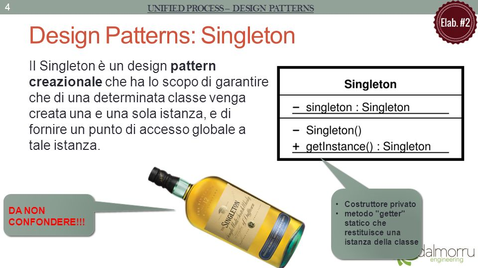 Design Patterns: Singleton 5 UNIFIED PROCESS – DESIGN PATTERNS