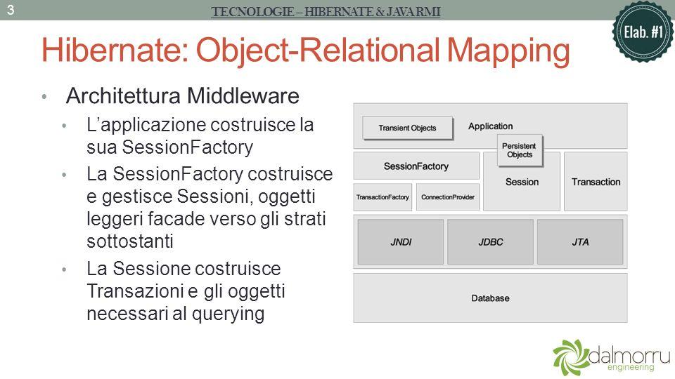 Hibernate: Object-Relational Mapping Fase di setup: Installazione R-DBMS, definizione DB e utente con privilegi Inclusione delle librerie Hibernate (rel.