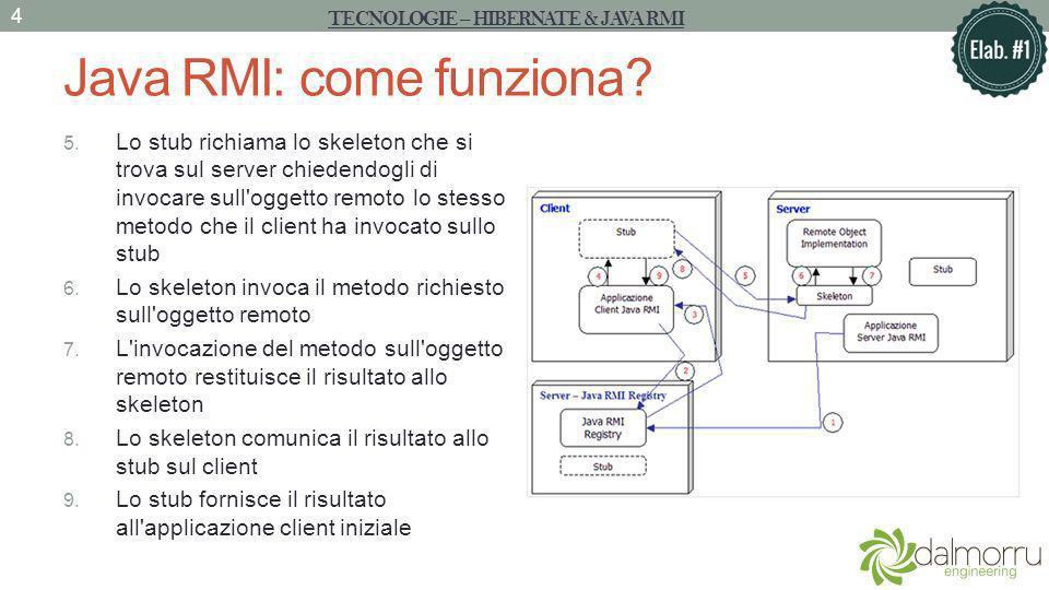 Java RMI: come funziona? 5. Lo stub richiama lo skeleton che si trova sul server chiedendogli di invocare sull'oggetto remoto lo stesso metodo che il