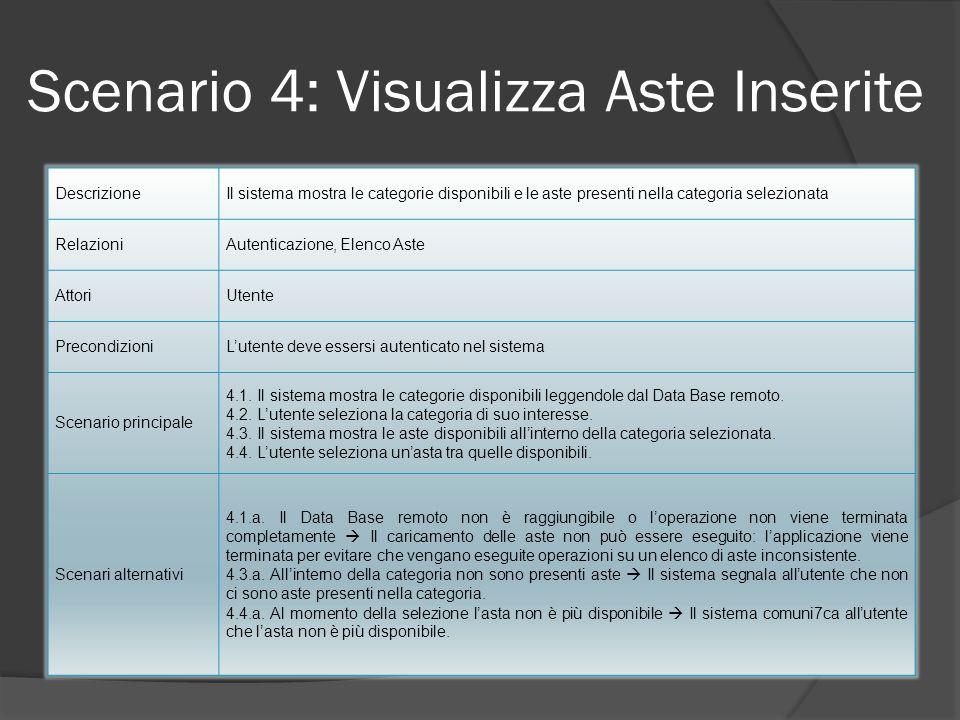 Scenario 4: Visualizza Aste Inserite DescrizioneIl sistema mostra le categorie disponibili e le aste presenti nella categoria selezionata RelazioniAut