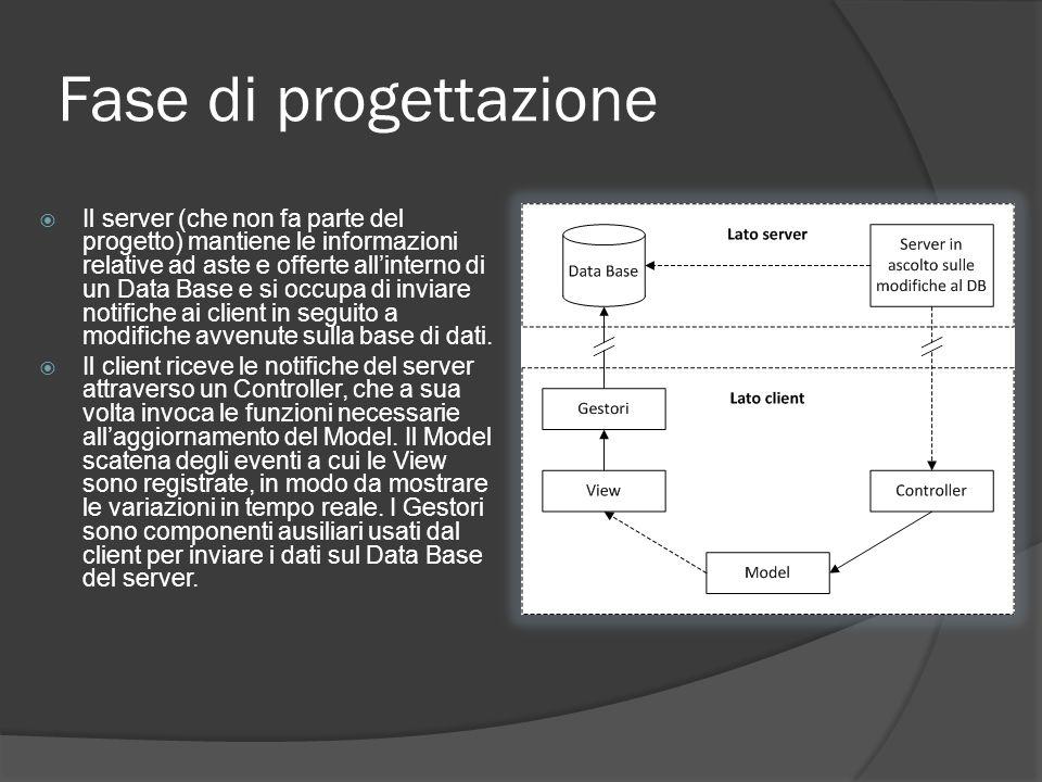 Fase di progettazione Il server (che non fa parte del progetto) mantiene le informazioni relative ad aste e offerte allinterno di un Data Base e si oc