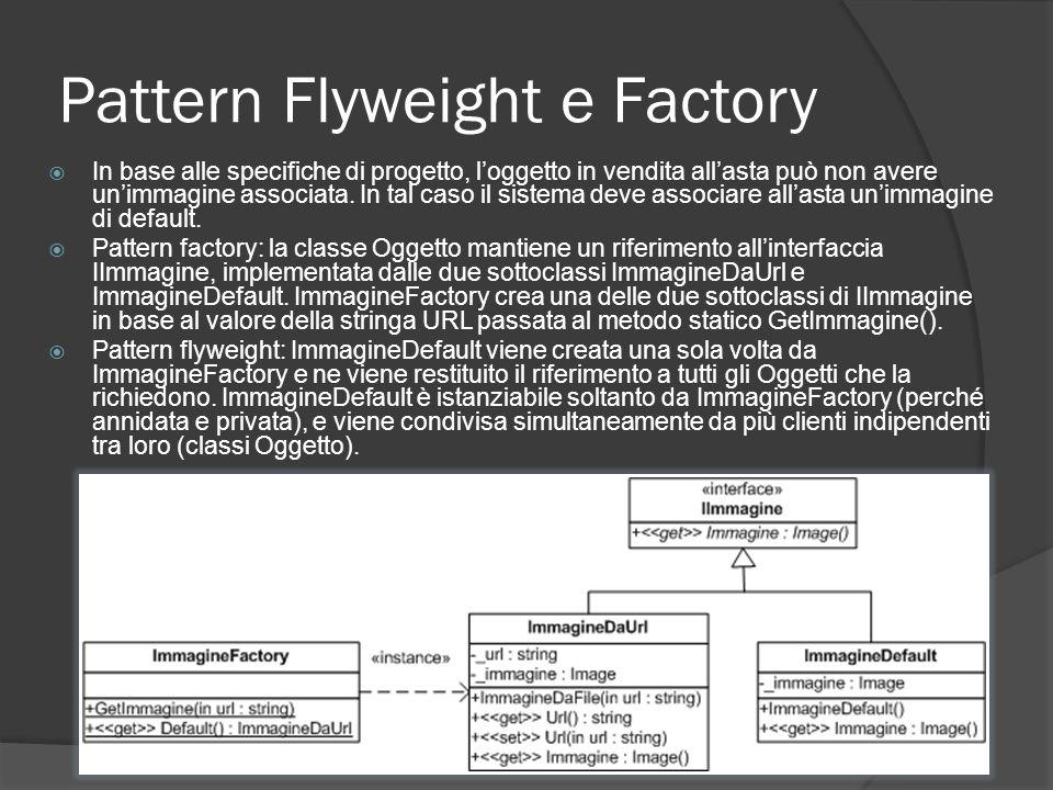 Pattern Flyweight e Factory In base alle specifiche di progetto, loggetto in vendita allasta può non avere unimmagine associata. In tal caso il sistem