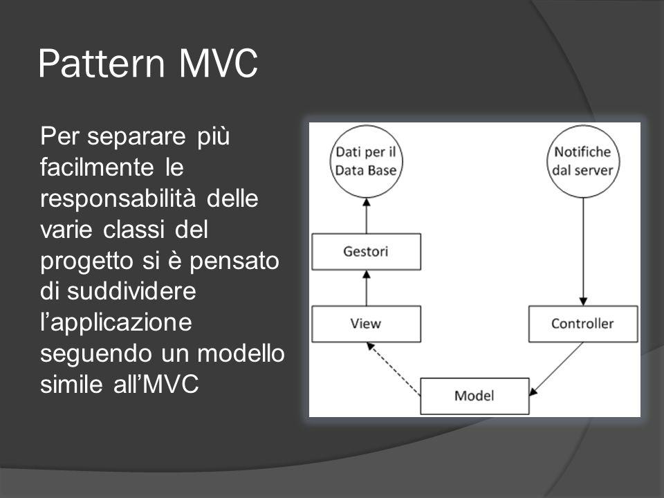Pattern MVC Per separare più facilmente le responsabilità delle varie classi del progetto si è pensato di suddividere lapplicazione seguendo un modell