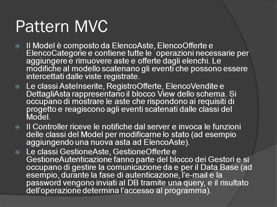 Pattern MVC Il Model è composto da ElencoAste, ElencoOfferte e ElencoCategorie e contiene tutte le operazioni necessarie per aggiungere e rimuovere as