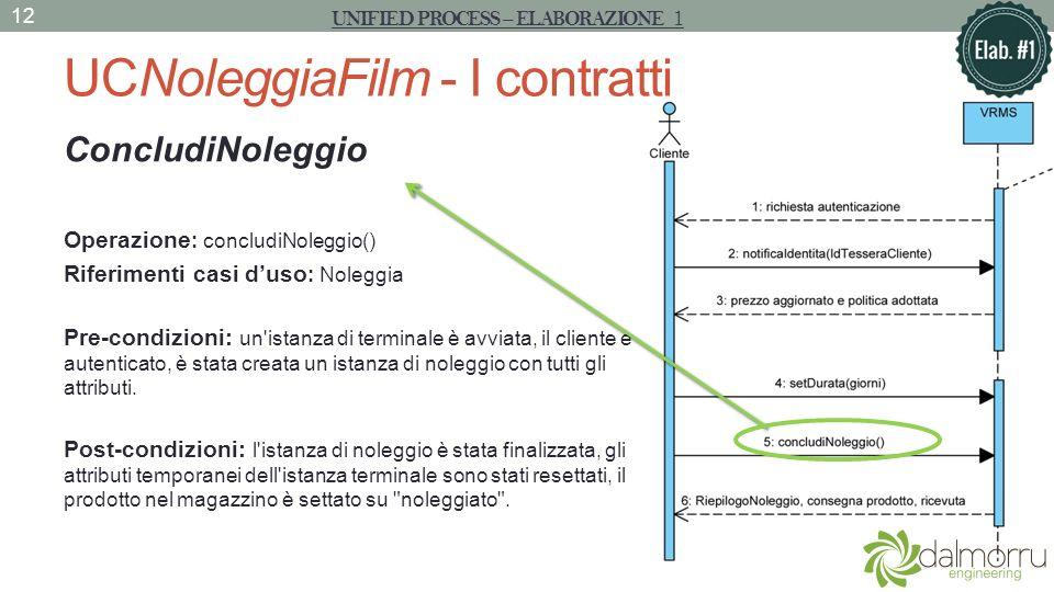 UCNoleggiaFilm - I contratti ConcludiNoleggio Operazione : concludiNoleggio() Riferimenti casi duso : Noleggia Pre-condizioni: un istanza di terminale è avviata, il cliente è autenticato, è stata creata un istanza di noleggio con tutti gli attributi.