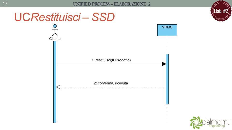 UCRestituisci – SSD UNIFIED PROCESS – ELABORAZIONE 2 17
