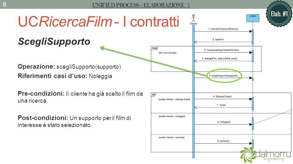 UCRicercaFilm - I contratti ScegliSupporto Operazione : scegliSupporto(supporto) Riferimenti casi duso : Noleggia Pre-condizioni : Il cliente ha già scelto il film da una ricerca Post-condizioni : Un supporto per il film di interesse è stato selezionato.