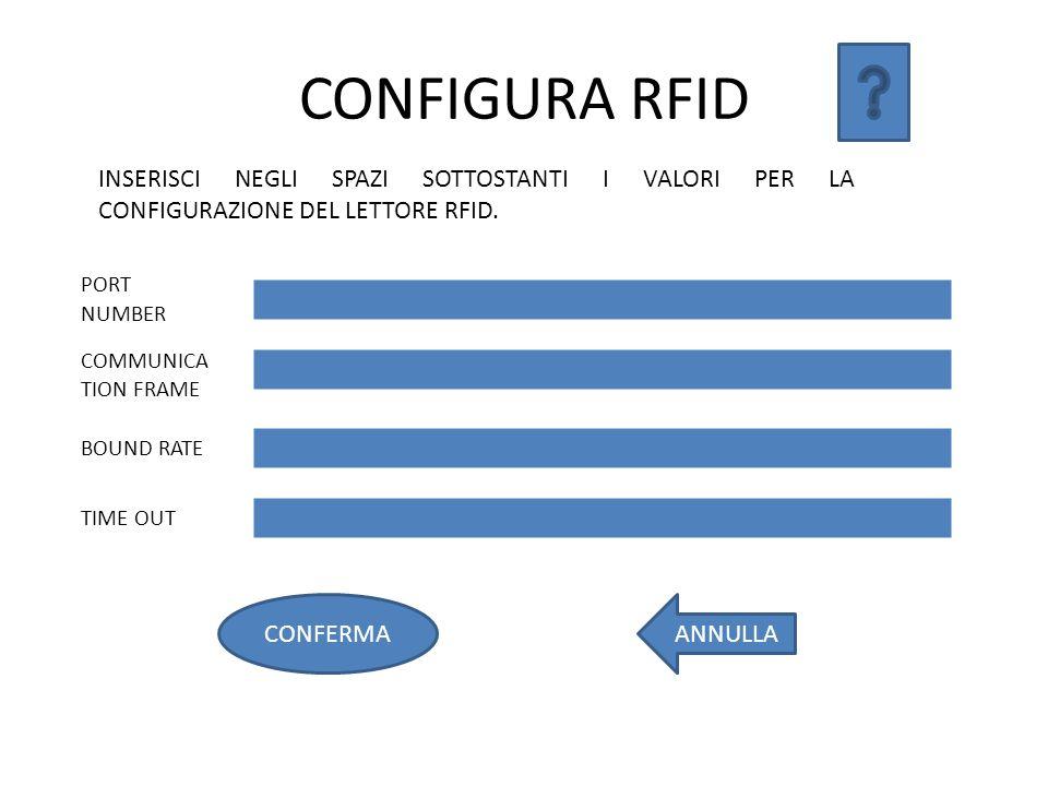 CONFIGURA RFID ANNULLACONFERMA PORT NUMBER COMMUNICA TION FRAME BOUND RATE TIME OUT INSERISCI NEGLI SPAZI SOTTOSTANTI I VALORI PER LA CONFIGURAZIONE DEL LETTORE RFID.