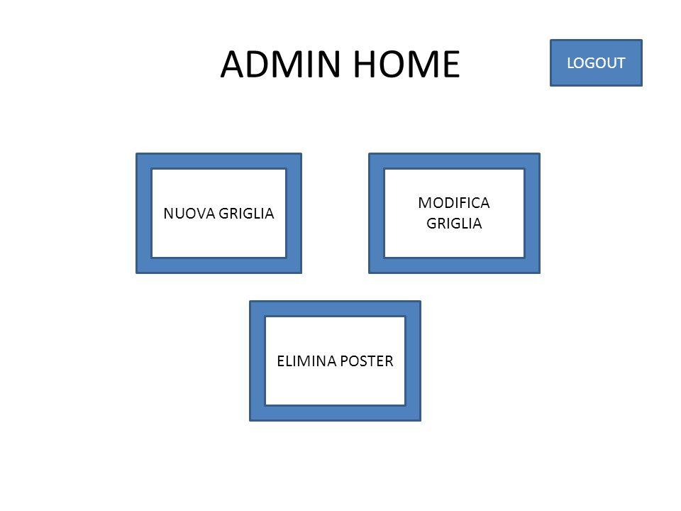 ADMIN HOME LOGOUT NUOVA GRIGLIA MODIFICA GRIGLIA ELIMINA POSTER