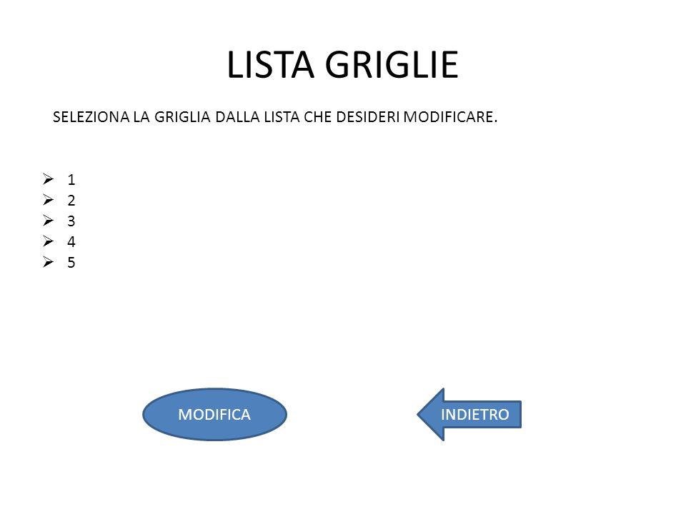 LISTA GRIGLIE 1 2 3 4 5 SELEZIONA LA GRIGLIA DALLA LISTA CHE DESIDERI MODIFICARE. INDIETROMODIFICA