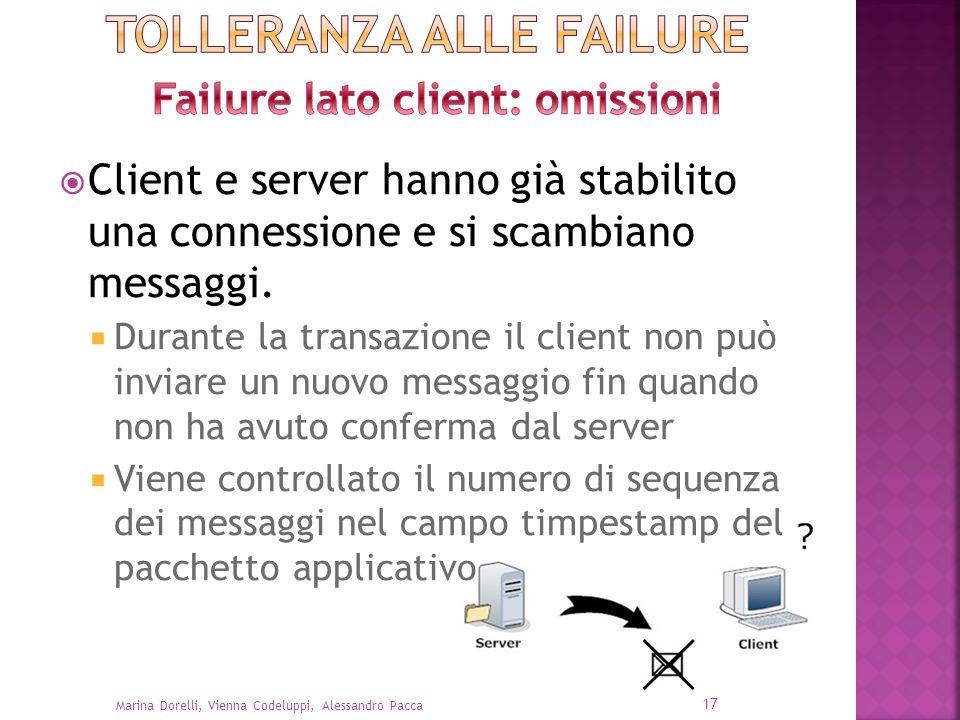 Client e server hanno già stabilito una connessione e si scambiano messaggi. Durante la transazione il client non può inviare un nuovo messaggio fin q