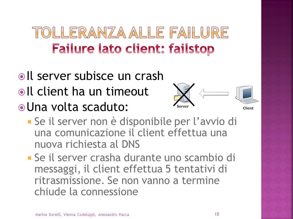 Il server subisce un crash Il client ha un timeout Una volta scaduto: Se il server non è disponibile per lavvio di una comunicazione il client effettu