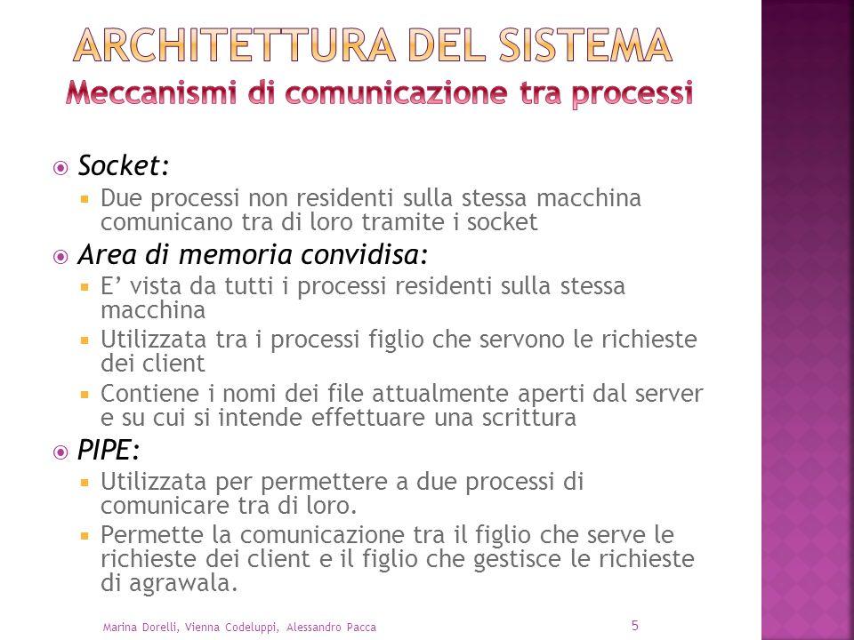 Socket: Due processi non residenti sulla stessa macchina comunicano tra di loro tramite i socket Area di memoria convidisa: E vista da tutti i process