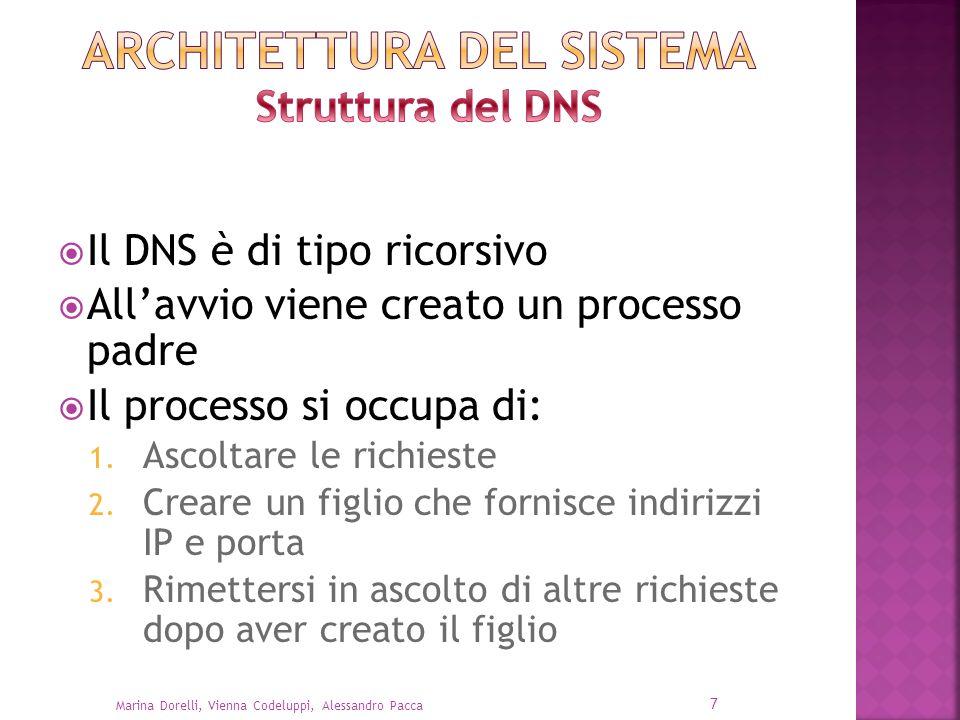 Il DNS è di tipo ricorsivo Allavvio viene creato un processo padre Il processo si occupa di: 1. Ascoltare le richieste 2. Creare un figlio che fornisc