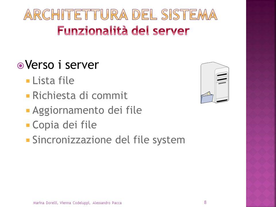 Verso i server Lista file Richiesta di commit Aggiornamento dei file Copia dei file Sincronizzazione del file system 8 Marina Dorelli, Vienna Codelupp