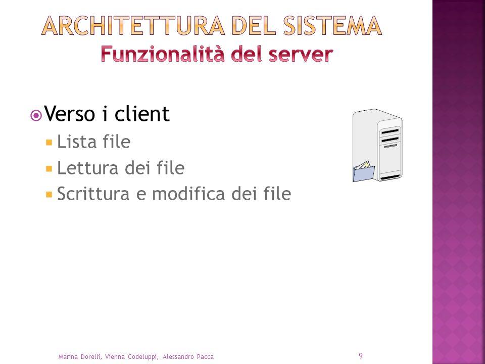 Verso i client Lista file Lettura dei file Scrittura e modifica dei file 9 Marina Dorelli, Vienna Codeluppi, Alessandro Pacca