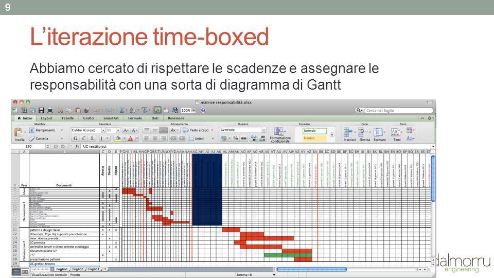 Literazione time-boxed Abbiamo cercato di rispettare le scadenze e assegnare le responsabilità con una sorta di diagramma di Gantt 9
