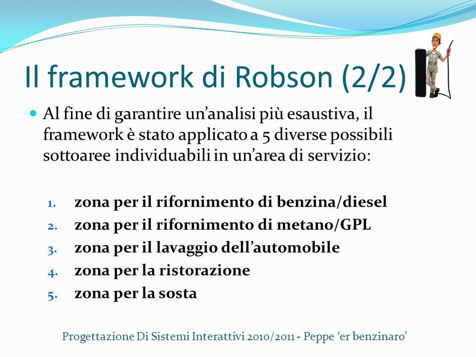 Il framework di Robson (2/2) Al fine di garantire unanalisi più esaustiva, il framework è stato applicato a 5 diverse possibili sottoaree individuabil