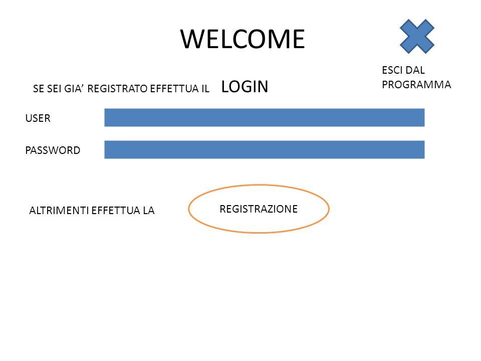 REGISTRAZIONE INSERISCI LA USERNAME E LA PASSWORD NELLE CASELLE USER PASSWORD ANNULLACONFERMA