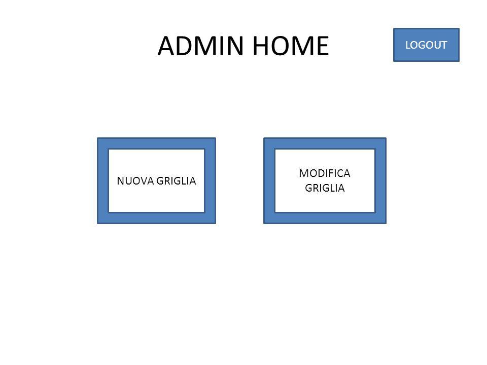 ADMIN HOME LOGOUT NUOVA GRIGLIA MODIFICA GRIGLIA