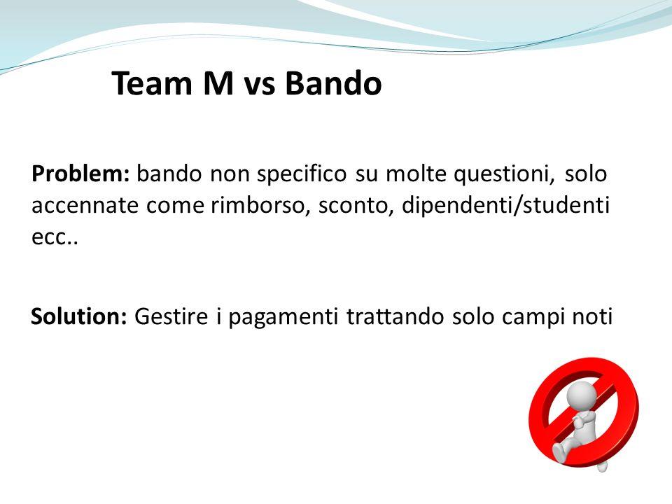 Team M vs Bando Problem: bando non specifico su molte questioni, solo accennate come rimborso, sconto, dipendenti/studenti ecc.. Solution: Gestire i p