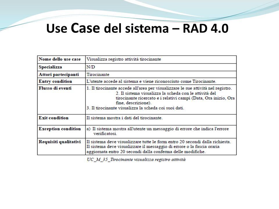 Use Case del sistema – RAD 4.0