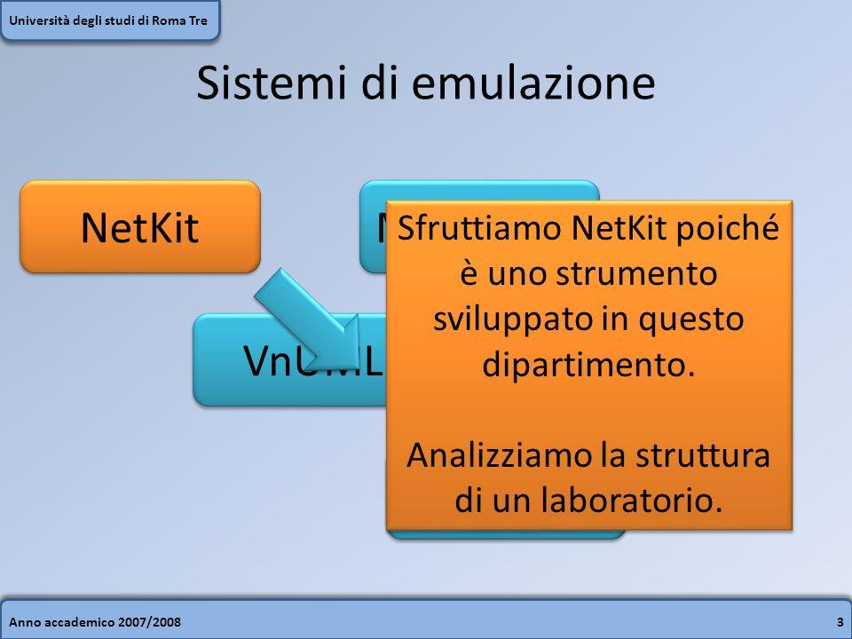 Anno accademico 2007/20083 Università degli studi di Roma Tre Sistemi di emulazione NetKit VnUML Imunes MarionNet Qemu … Qemu … Sfruttiamo NetKit poiché è uno strumento sviluppato in questo dipartimento.