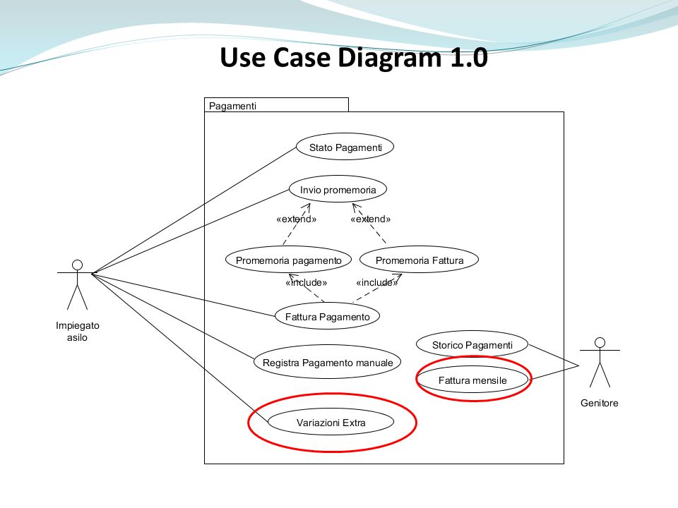 Use Case Diagram 1.0