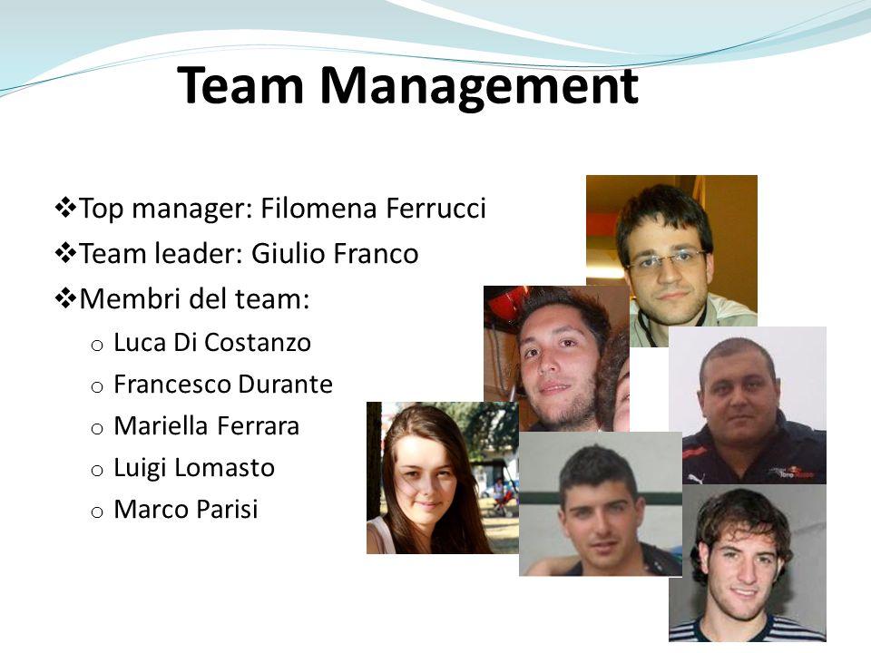 Top manager: Filomena Ferrucci Team leader: Giulio Franco Membri del team: o Luca Di Costanzo o Francesco Durante o Mariella Ferrara o Luigi Lomasto o