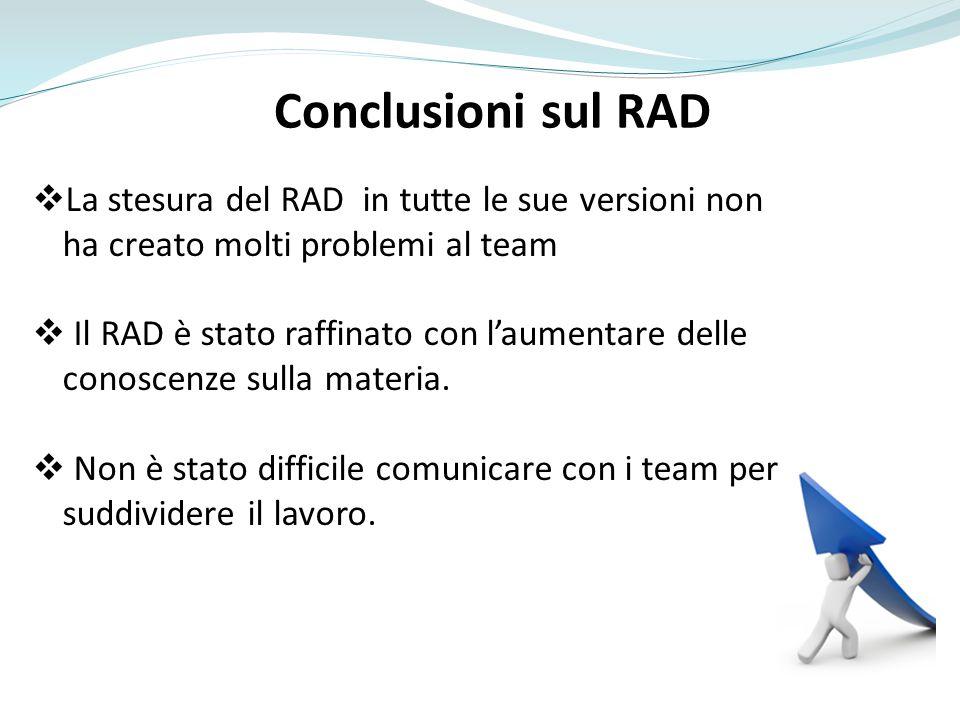 Conclusioni sul RAD La stesura del RAD in tutte le sue versioni non ha creato molti problemi al team Il RAD è stato raffinato con laumentare delle con
