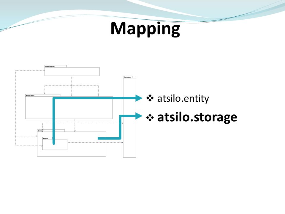 Mapping atsilo.entity atsilo.storage