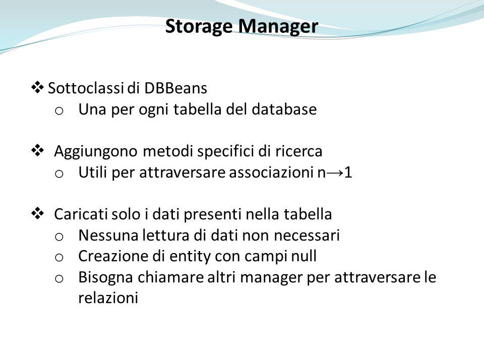 Storage Manager Sottoclassi di DBBeans o Una per ogni tabella del database Aggiungono metodi specifici di ricerca o Utili per attraversare associazion