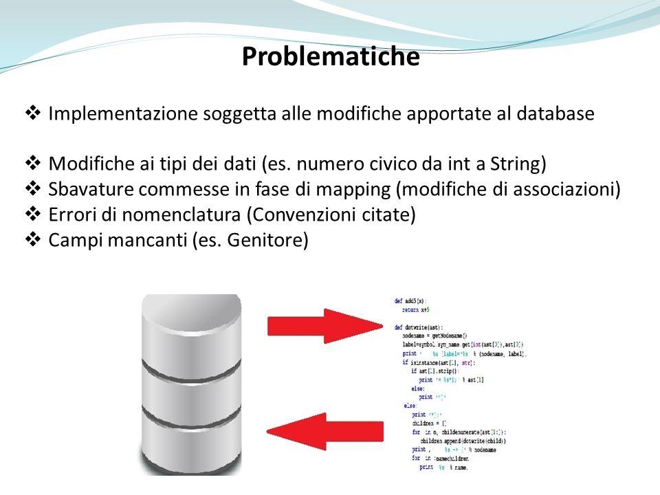 Problematiche Implementazione soggetta alle modifiche apportate al database Modifiche ai tipi dei dati (es. numero civico da int a String) Sbavature c