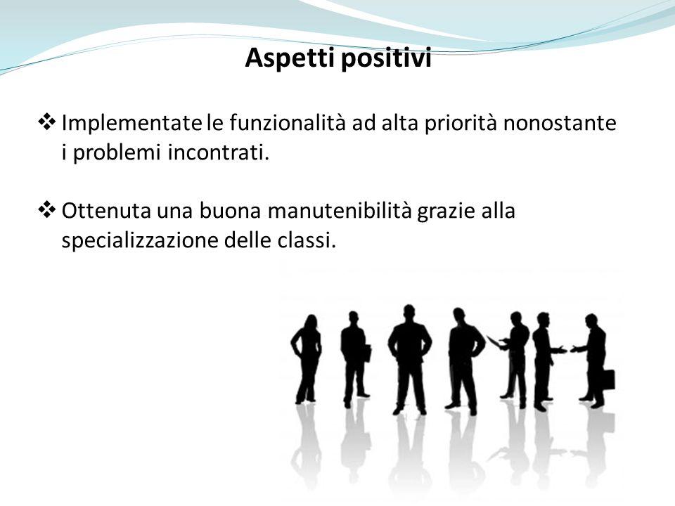 Aspetti positivi Implementate le funzionalità ad alta priorità nonostante i problemi incontrati. Ottenuta una buona manutenibilità grazie alla special